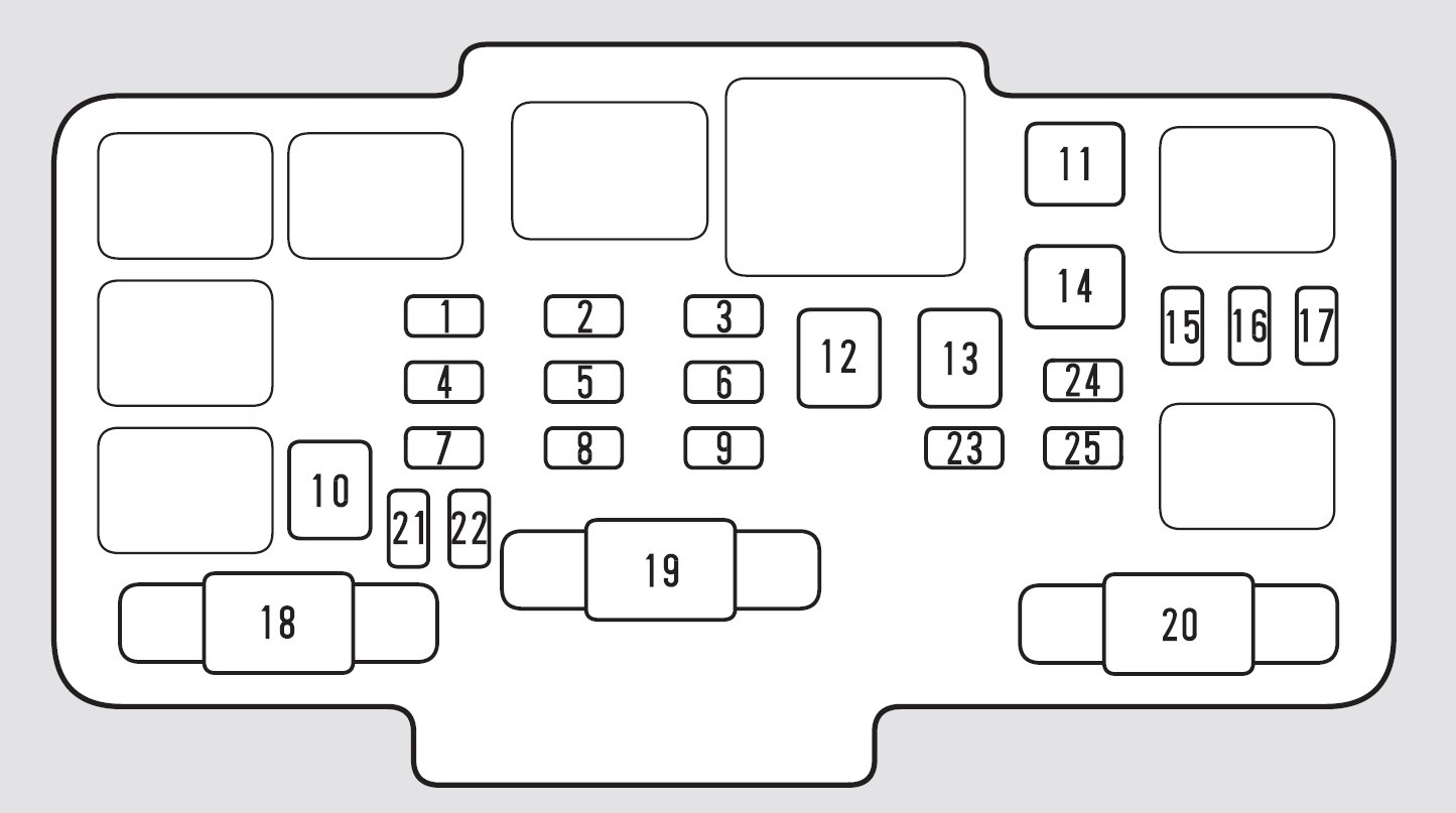 honda civic (2002 – 2005) – fuse box diagram