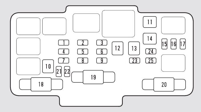 Honda Cr-v  2005 - 2006  - Fuse Box Diagram