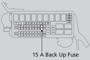 2016 honda fit fuse box diy enthusiasts wiring diagrams u2022 rh broadwaycomputers us