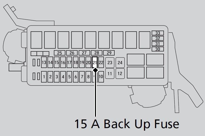 Honda Hr-v  From 2016  - Fuse Box Diagram
