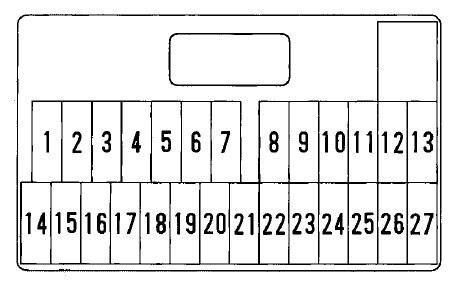 2006 honda insight front engine fuse box diagram wire data schema u2022 rh frana co 2006 GMC Sierra Fuse Diagram 2007 Honda CR-V Fuses Panel Diagrams