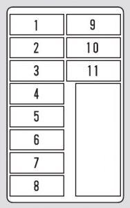 honda odyssey (2003 2004) fuse box diagram auto genius 2000 Honda Civic Fuse Box Diagram honda odyssey (2003 2004) fuse box diagram