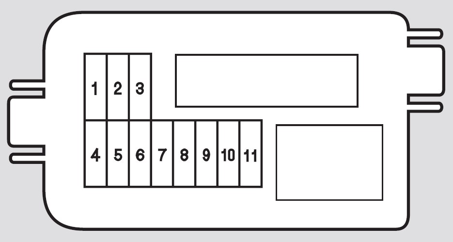 honda ridgeline (2006) – fuse box diagram