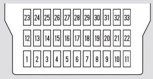 honda ridgeline (2012 2014) fuse box diagram auto genius 95 honda accord fuse diagram honda ridgeline fuse box interior