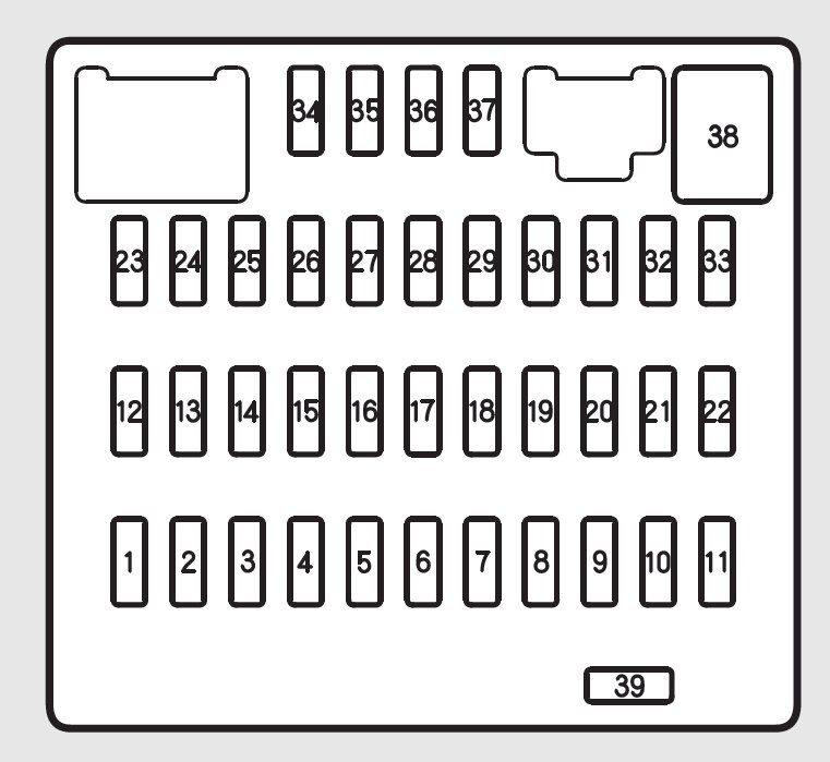 acura rdx  2011 - 2012  - fuse box diagram
