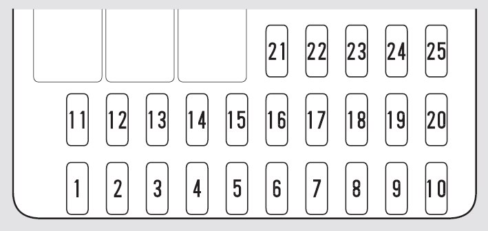 acura rsx (2005 – 2006) – fuse box diagram