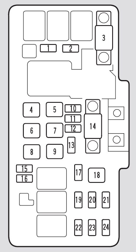 acura tl (2002) – fuse box diagram