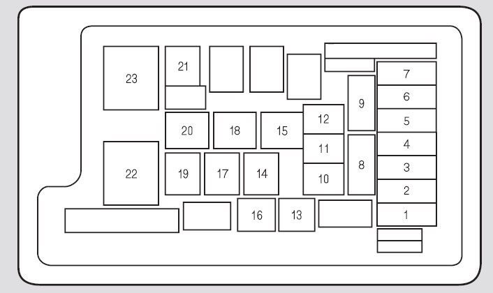 Acura TL (2007 - 2008) - fuse box diagram - Auto Genius