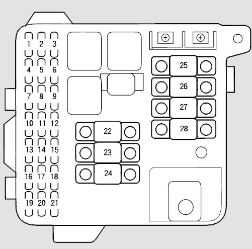 acura rl (2003 – 2004) – fuse box diagram