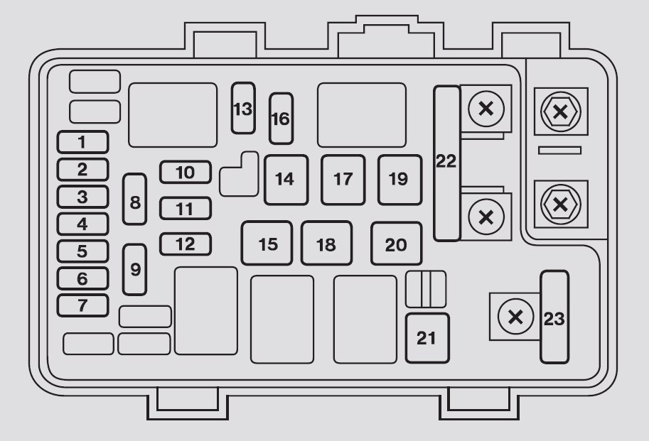 acura rl (2007 – 2008) – fuse box diagram