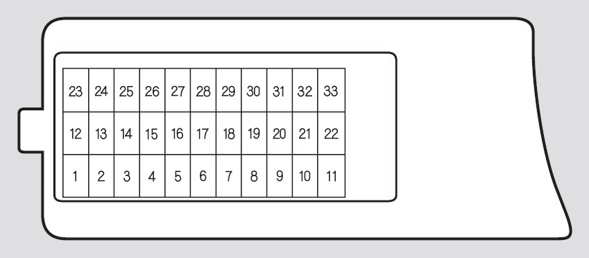 acura tsx (2005) – fuse box diagram
