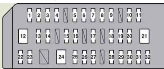 Lexus Ct200h  2011  - Fuse Box Diagram
