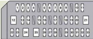 Lexus CT200h - fuse box - instrument panel