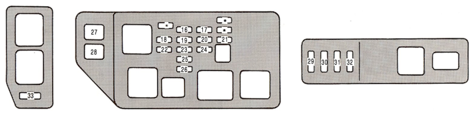 Lexus Es300  1996  - Fuse Box Diagram