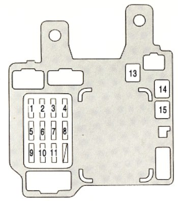 1994 Lexus Es300 Fuse Diagram Wiring Diagram B7