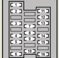 Lexus GS350 - fuse box -  driver's side instrument panel