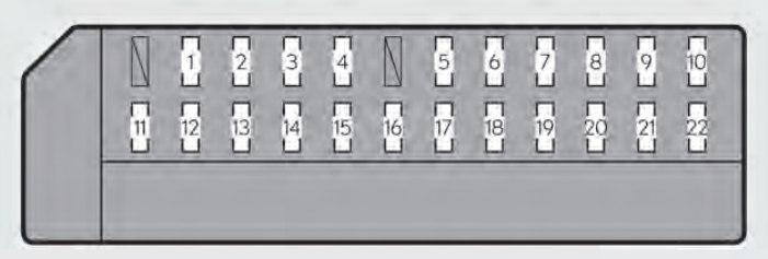 lexus gs450h - fuse box - driver's side instrument panel