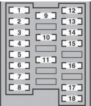 rx330 fuse box free download 1997 eclipse fuse box free download #11