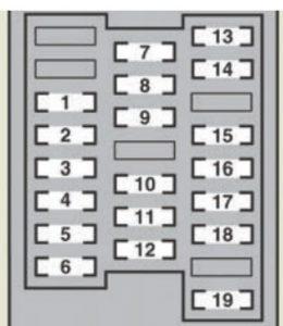 Lexus GS450h - fuse box - passenger's side instrument panel