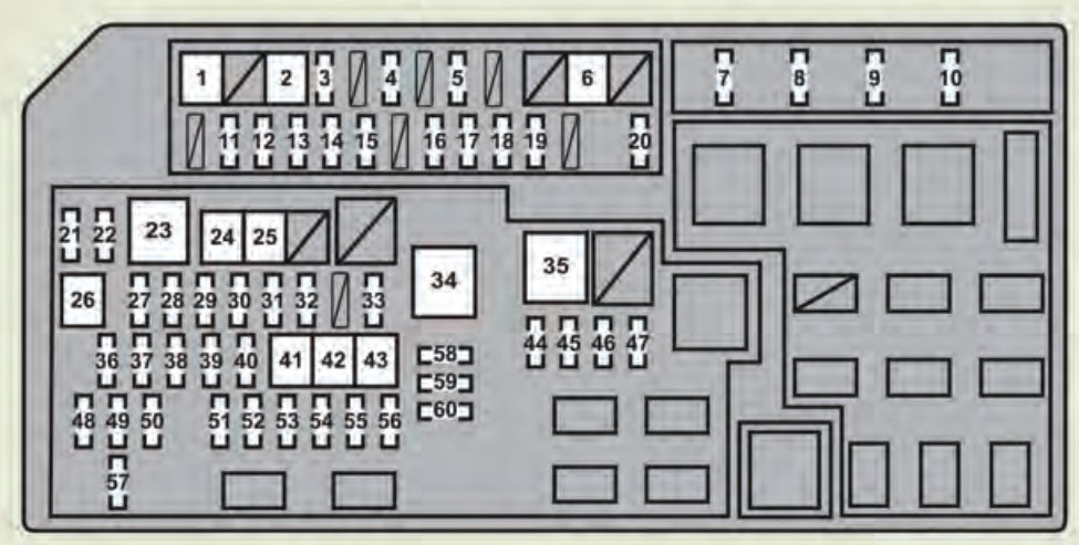 lexus gx 460 fuse box lexus gx 470 fuse box diagram