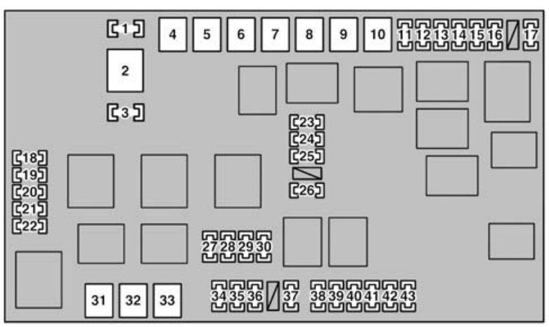 Lexus Gx470  2003 - 2004  - Fuse Box Diagram