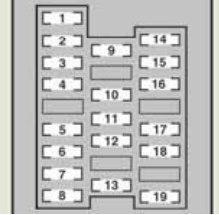 lexus is220d  2011 - 2013  - fuse box diagram