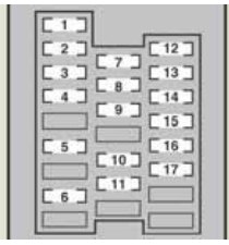 Tremendous Lexus Is220D Fuse Box Wiring Diagram Data Schema Wiring Digital Resources Spoatbouhousnl