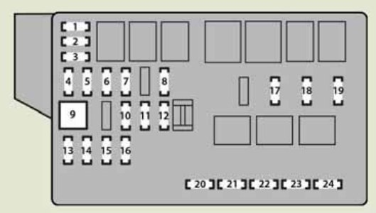 Lexus IS250d 2011 2013 fuse box diagram – Is250 Fuse Box Location