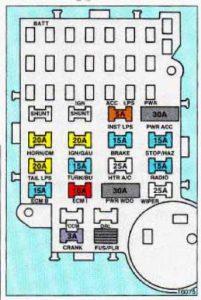 oldsmobile bravada 1993 fuse box diagram auto genius. Black Bedroom Furniture Sets. Home Design Ideas