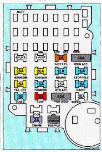 Oldsmobile Bravada  1993  - Fuse Box Diagram