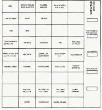 Oldsmobile Intrigue (1998) - fuse box diagram - Auto Genius
