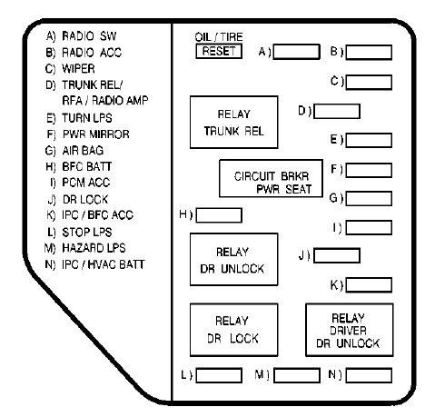 pontiac fuse box diagram with 99 Alero Fuse Panel Diagram on 99 Alero Fuse Panel Diagram likewise Headlights Bright Then Dim Eld  22loose 22 Regulator 2240390 moreover Chevy Colorado Blower Motor Wiring Diagram besides 350z Headlight Fuse Location also 95 Buick Lesabre Transmission Diagram Html.