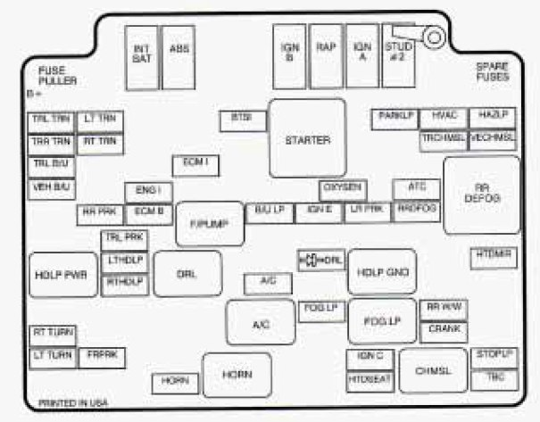 oldsmobile 91 98 fuse box - wiring diagram 1994 bravada fuse box diagram 1994 saturn fuse box diagram