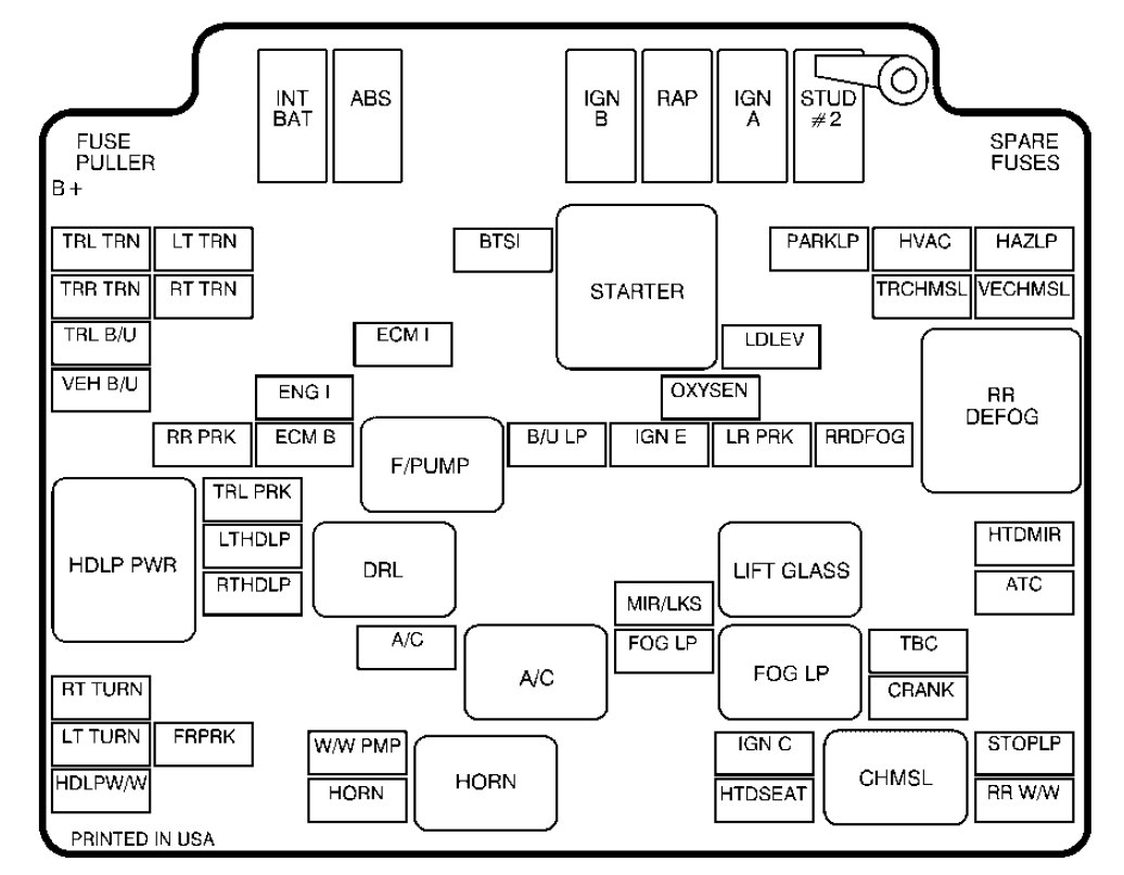 Oldsmobile Bravada (1999 – 2001) – fuse box diagram
