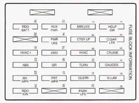 oldsmobile bravada (1998) – fuse box diagram