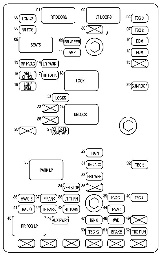 oldsmobile bravada  2004  - fuse box diagram