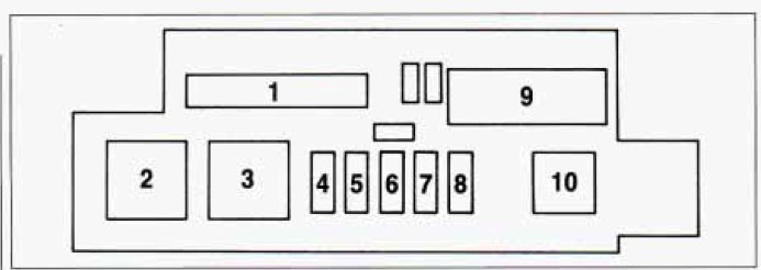 oldsmobile cutlass supreme  1994  - fuse box diagram