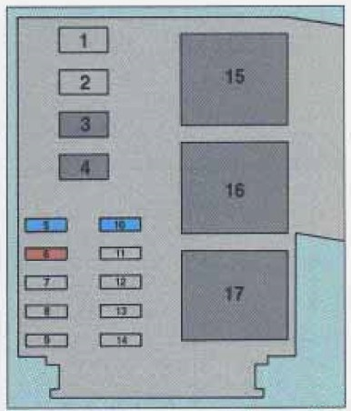 Oldsmobile Cutlass Supreme 1993 Fuse Box Diagram