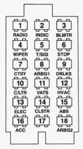 Oldsmobile Cutlass Supreme (1994) - fuse box diagram - Auto GeniusAuto Genius