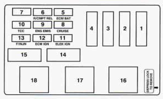 1990 oldsmobile cutl ciera fuse box diagram  u2022 wiring