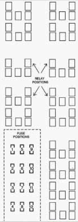 Oldsmobile Eighty Eight  1998  - Fuse Box Diagram