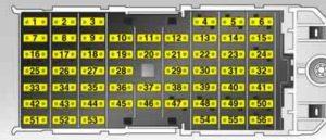 Opel Meriva - bezpieczniki kabina