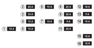 renault fluence  2012  - fuse box diagram