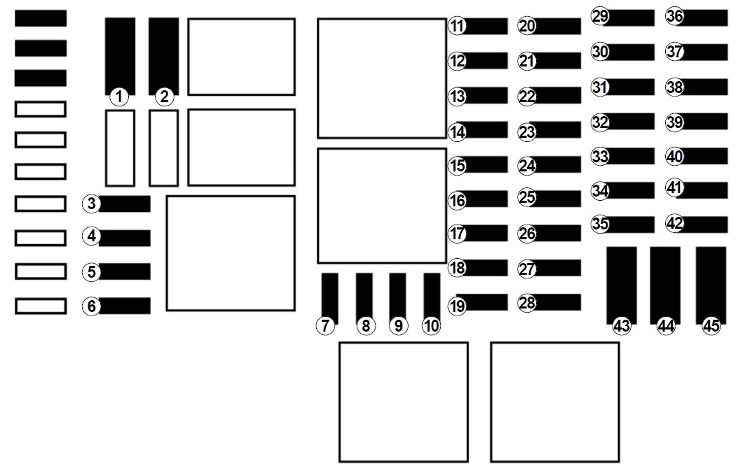 renault trafic  2017  - fuse box diagram