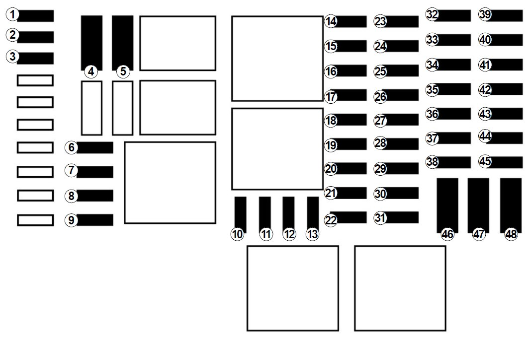 renault trafic  2015 - 2016  - fuse box diagram