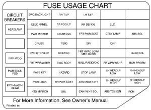 fuse box 1999 oldsmobile silhouette block and schematic diagrams u2022 rh lazysupply co 1999 oldsmobile aurora fuse box diagram 1999 oldsmobile 88 fuse box diagram