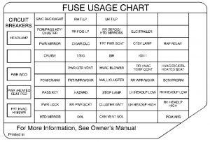 oldsmobile silhouette 2000 fuse box diagram auto genius rh autogenius info 2000 oldsmobile silhouette fuse box diagram 2000 Oldsmobile Alero Engine Diagram