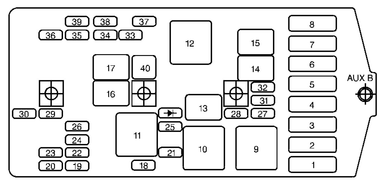 fuse box 1999 oldsmobile silhouette   35 wiring diagram