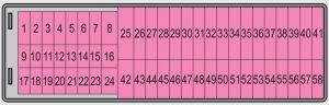 Skoda Fabia - fuse box - dash panel
