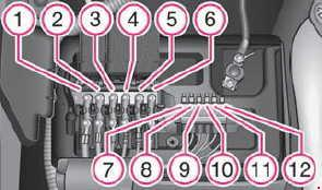 skoda fabia - fuse box diagram - battery
